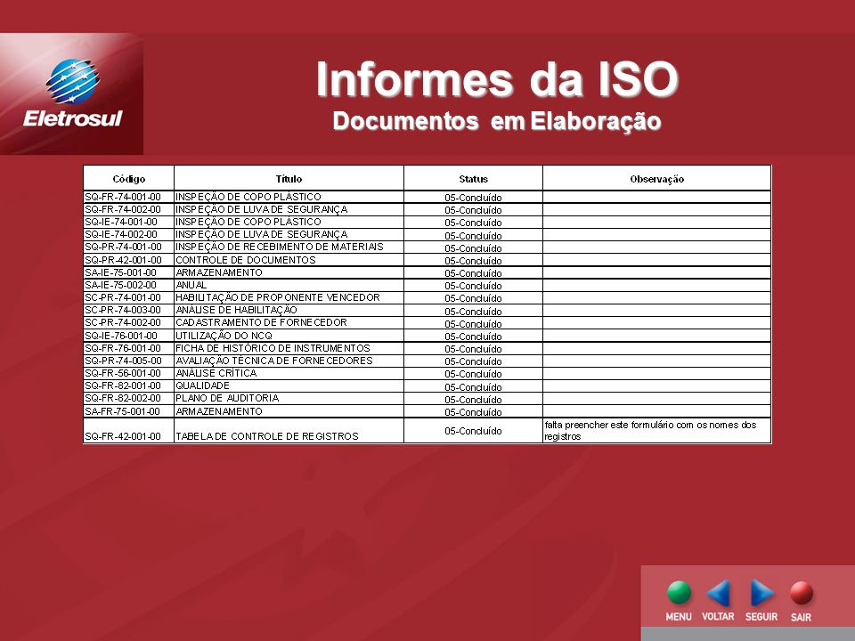 Informes da ISO Documentos em Elaboração