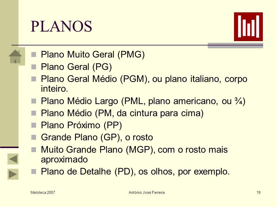 PLANOS Plano Muito Geral (PMG) Plano Geral (PG)