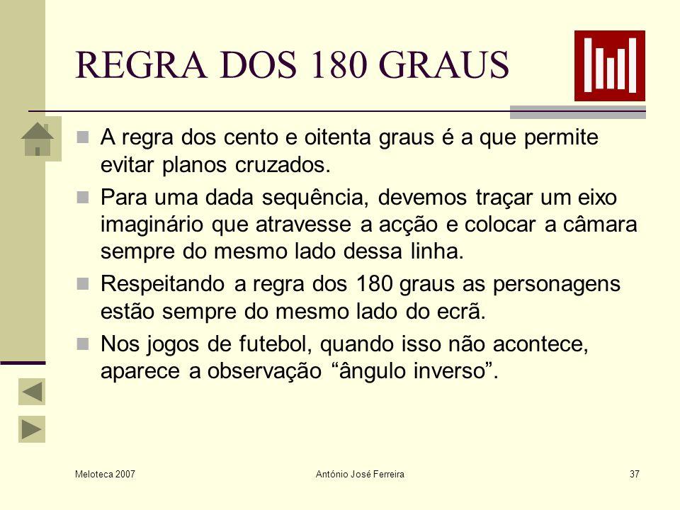 REGRA DOS 180 GRAUS A regra dos cento e oitenta graus é a que permite evitar planos cruzados.