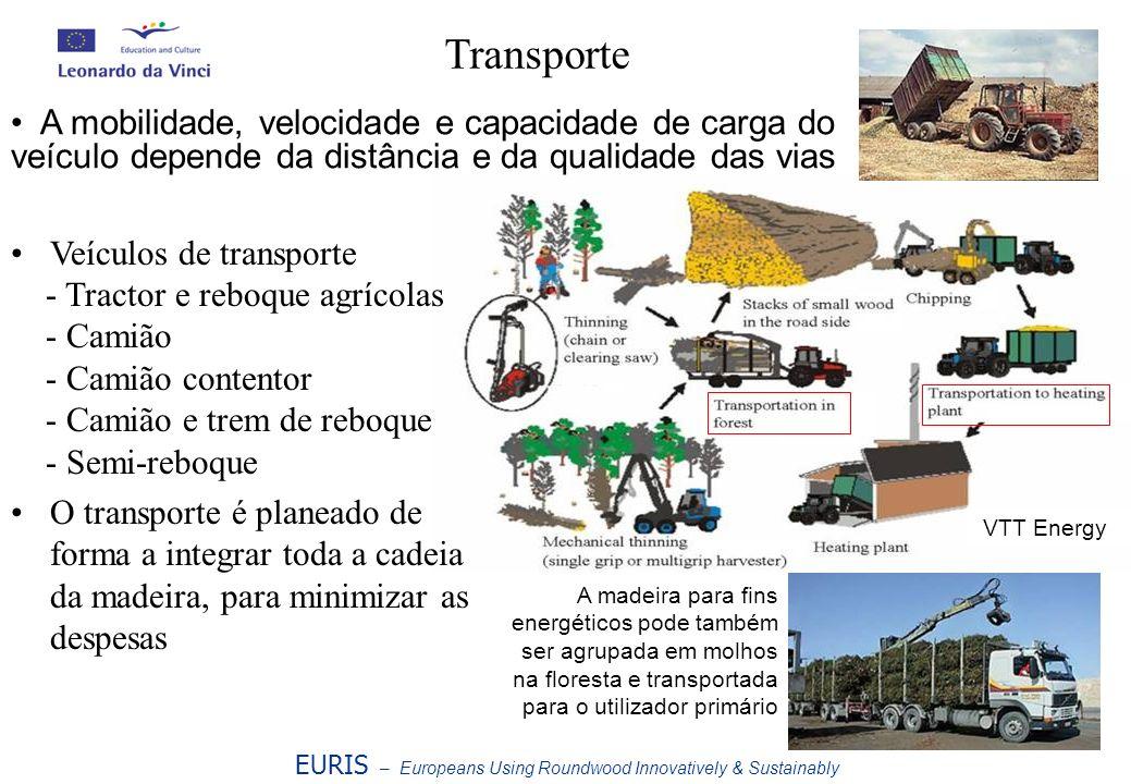 Transporte A mobilidade, velocidade e capacidade de carga do veículo depende da distância e da qualidade das vias.