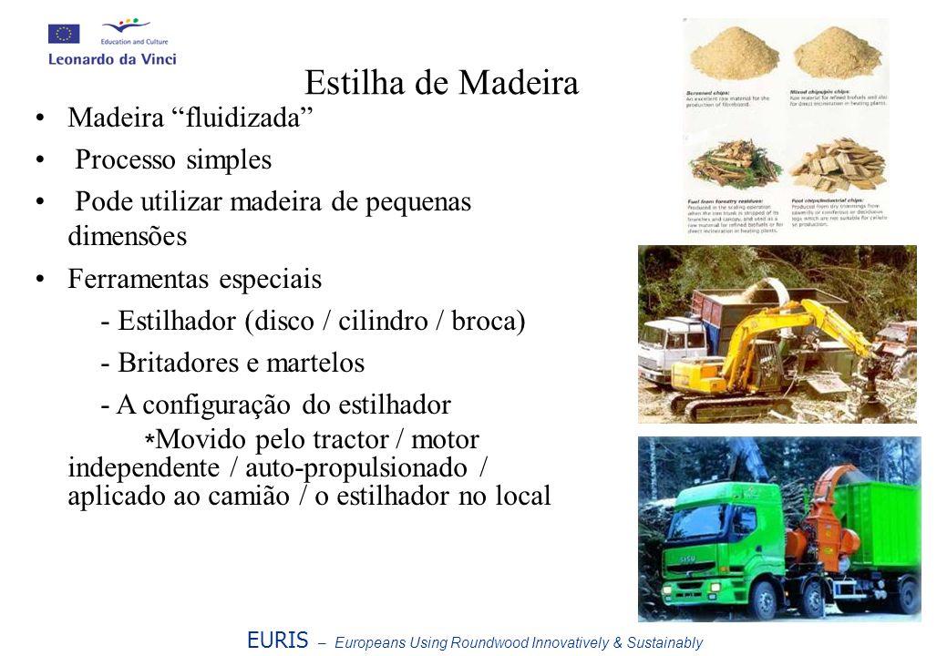 Estilha de Madeira Madeira fluidizada Processo simples