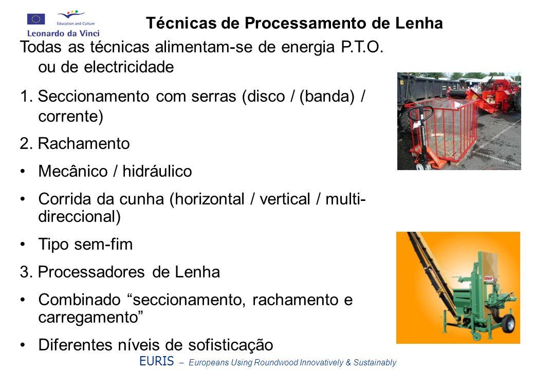 Técnicas de Processamento de Lenha