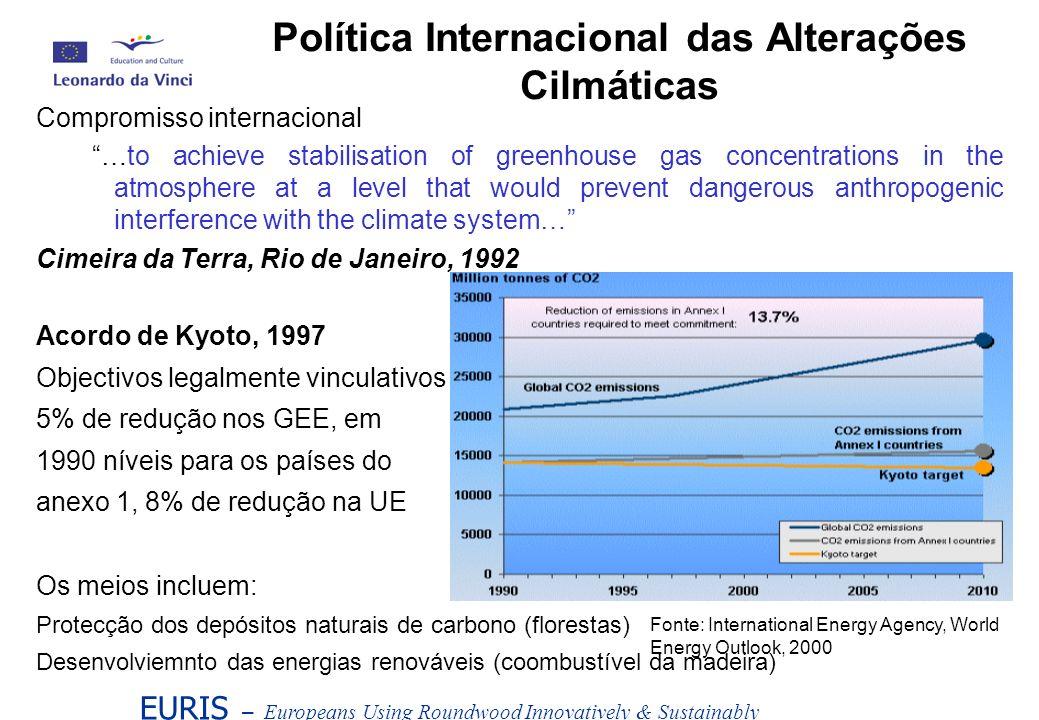 Política Internacional das Alterações Cilmáticas