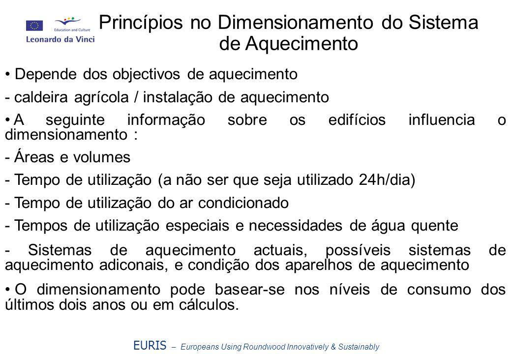 Princípios no Dimensionamento do Sistema de Aquecimento
