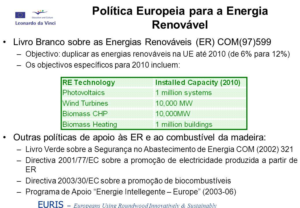 Política Europeia para a Energia Renovável
