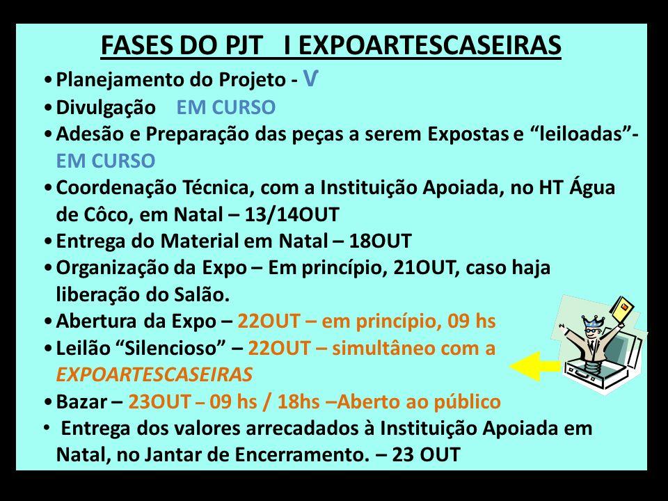 FASES DO PJT I EXPOARTESCASEIRAS