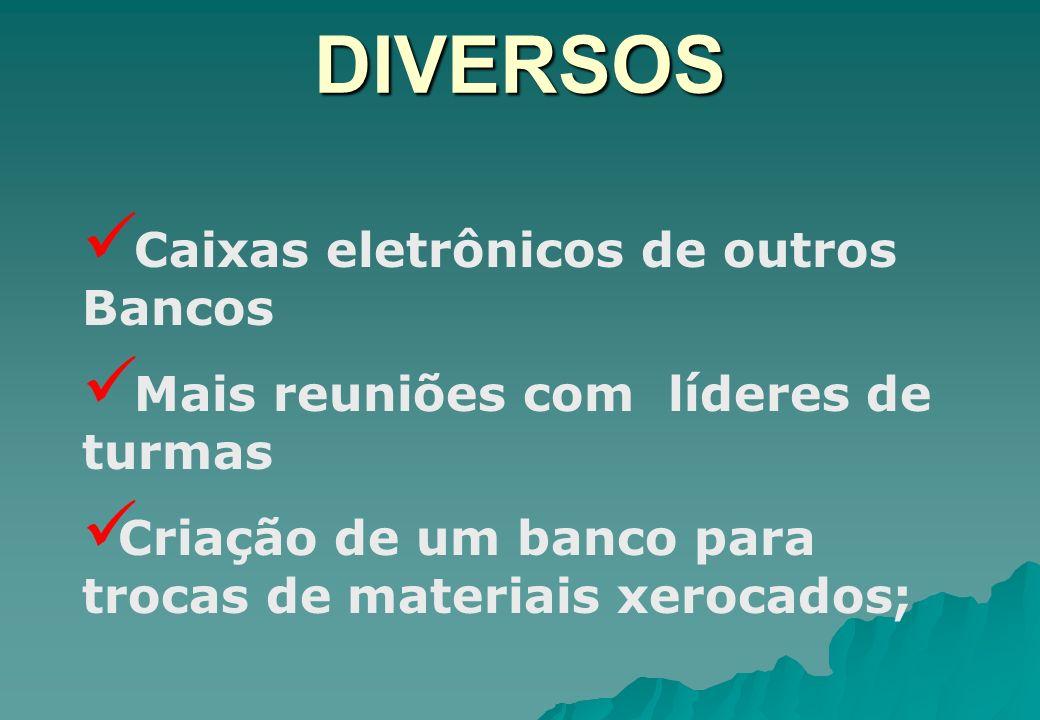 DIVERSOS Caixas eletrônicos de outros Bancos