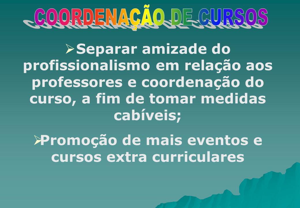 Promoção de mais eventos e cursos extra curriculares