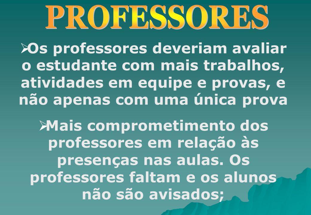 PROFESSORES Os professores deveriam avaliar o estudante com mais trabalhos, atividades em equipe e provas, e não apenas com uma única prova.