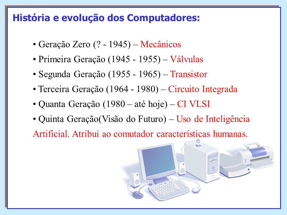 História e evolução dos Computadores:
