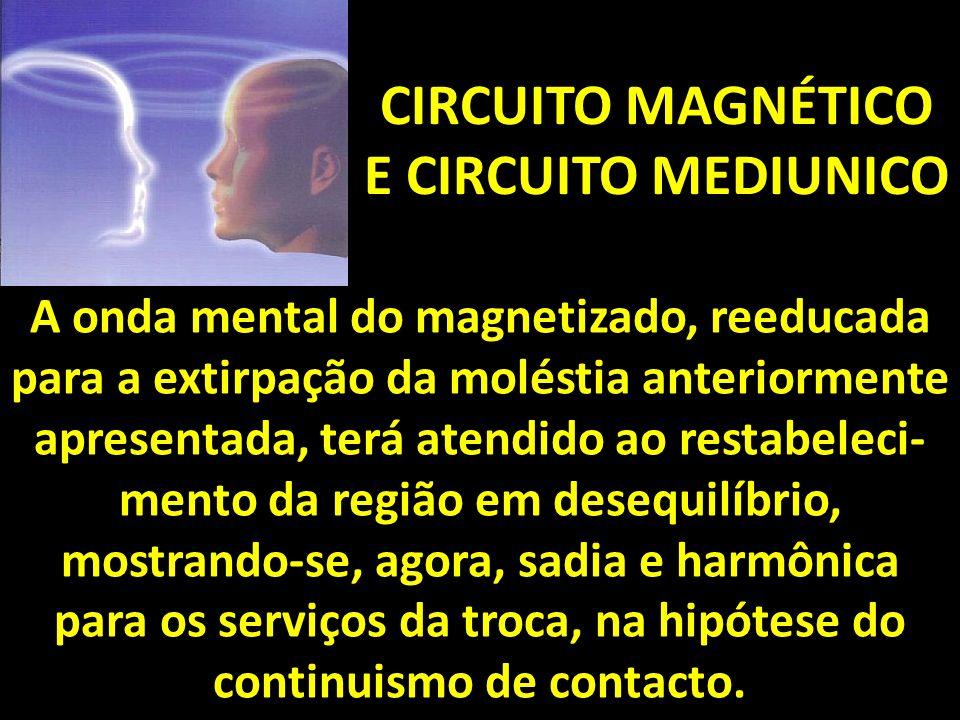 CIRCUITO MAGNÉTICO E CIRCUITO MEDIUNICO