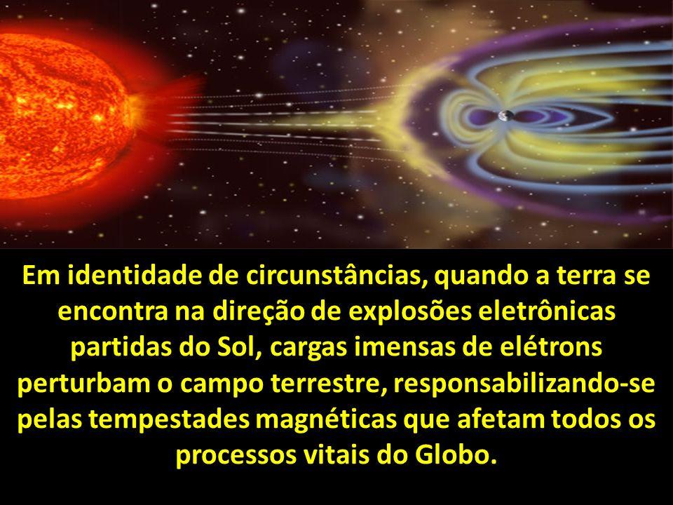Em identidade de circunstâncias, quando a terra se encontra na direção de explosões eletrônicas partidas do Sol, cargas imensas de elétrons perturbam o campo terrestre, responsabilizando-se pelas tempestades magnéticas que afetam todos os processos vitais do Globo.