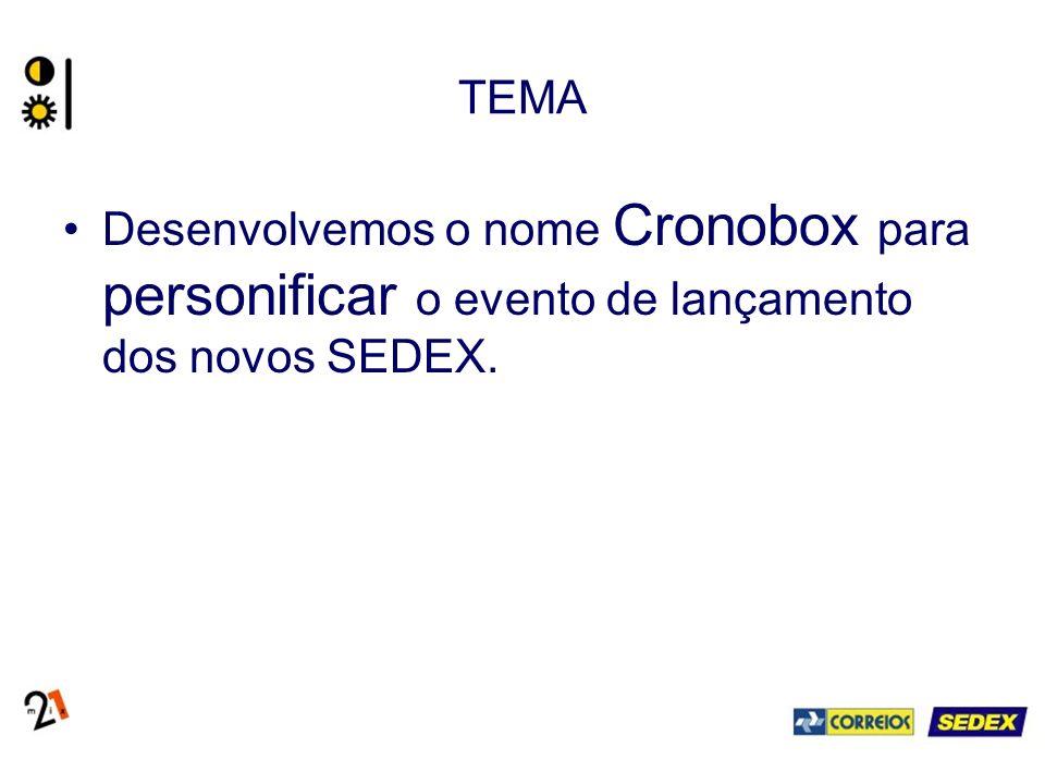 TEMA Desenvolvemos o nome Cronobox para personificar o evento de lançamento dos novos SEDEX.