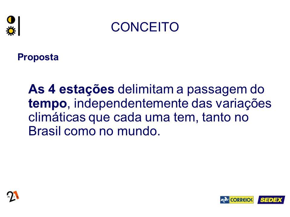 CONCEITO Proposta.