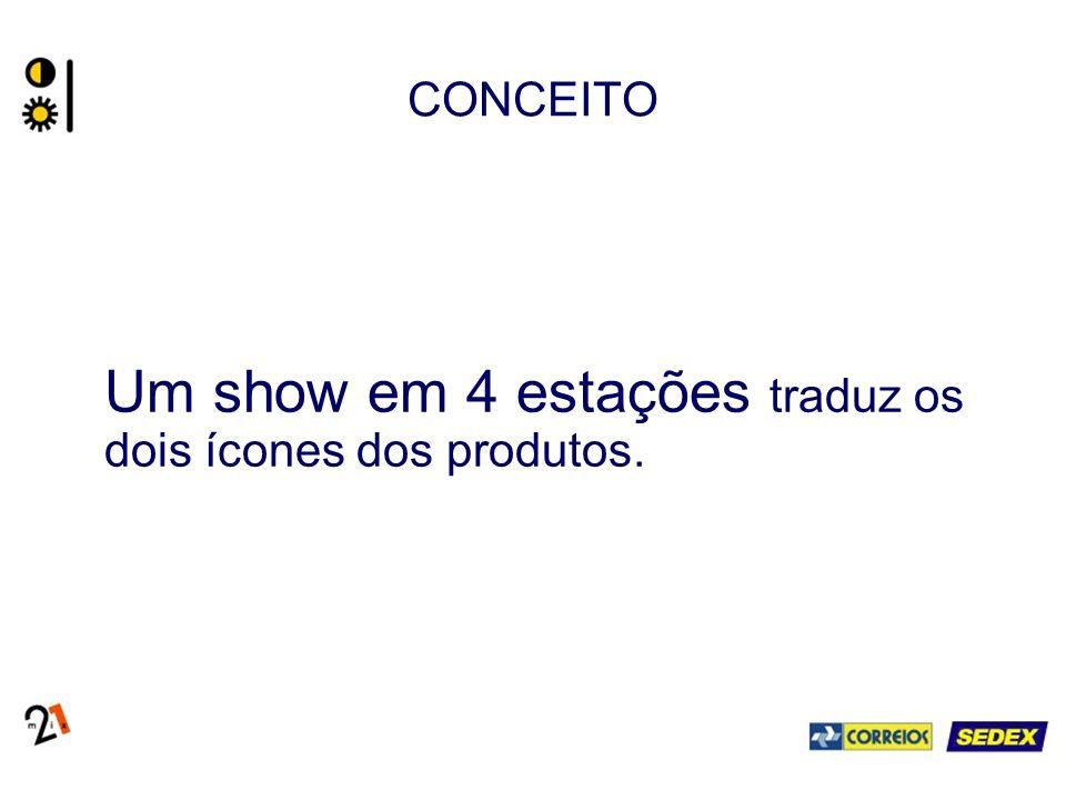 CONCEITO Um show em 4 estações traduz os dois ícones dos produtos.