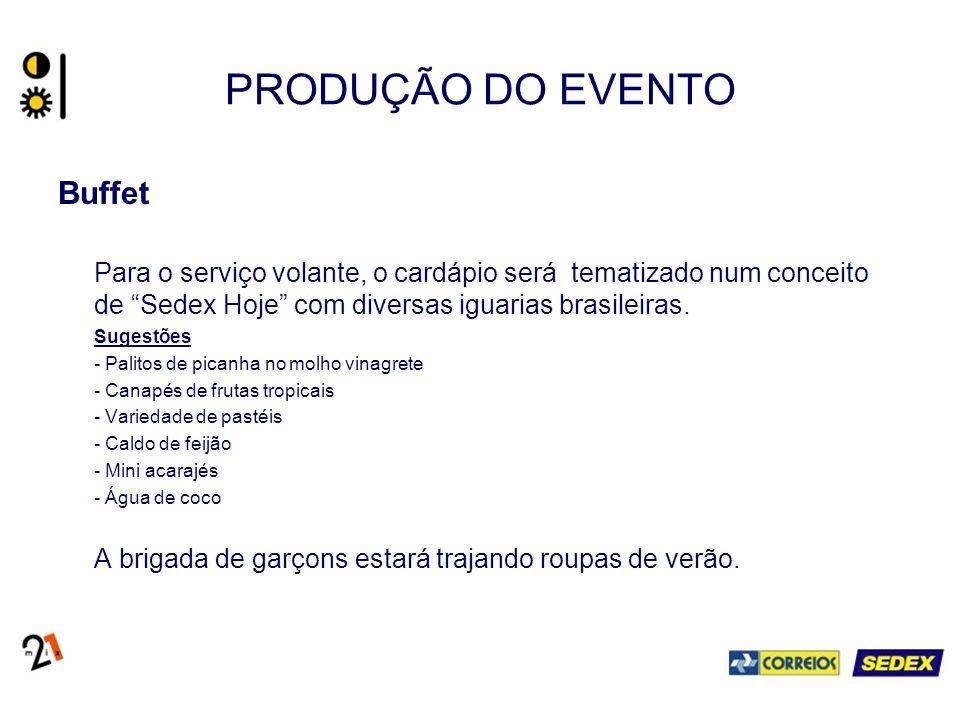 PRODUÇÃO DO EVENTO Buffet