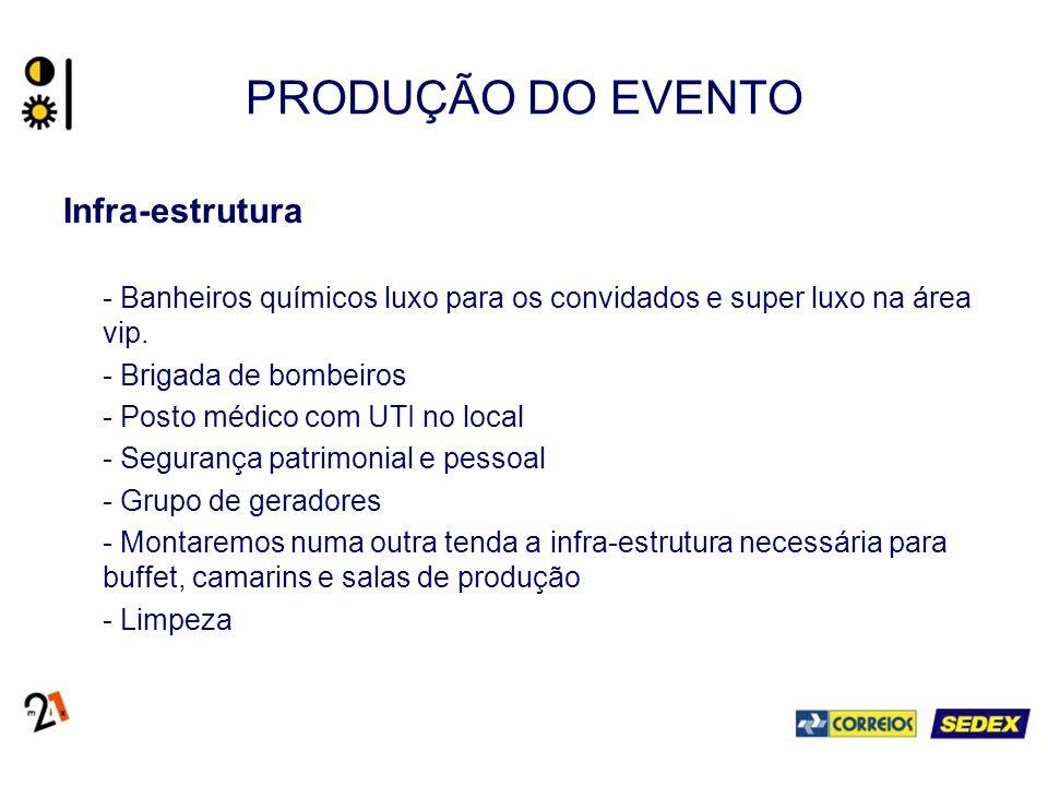 PRODUÇÃO DO EVENTO Infra-estrutura