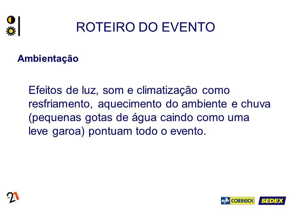ROTEIRO DO EVENTO Ambientação.