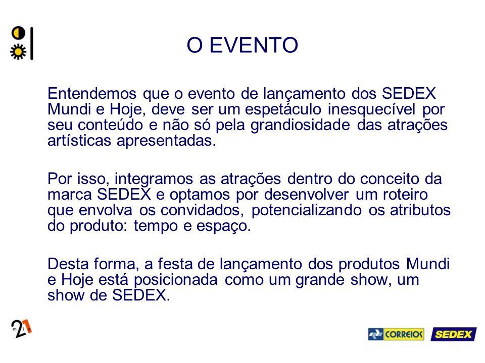 O EVENTO