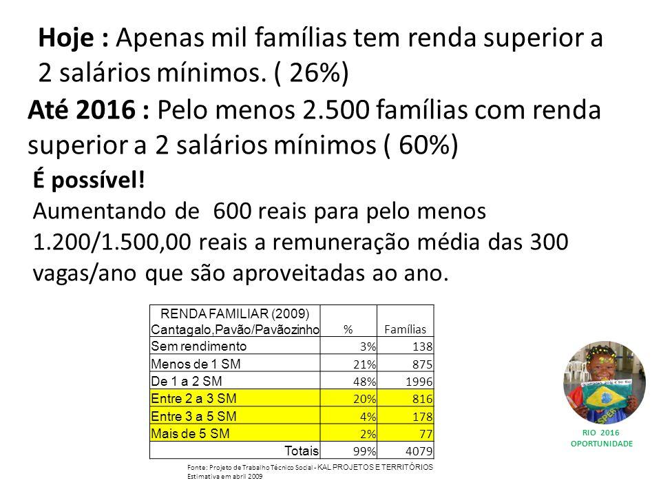Cantagalo,Pavão/Pavãozinho