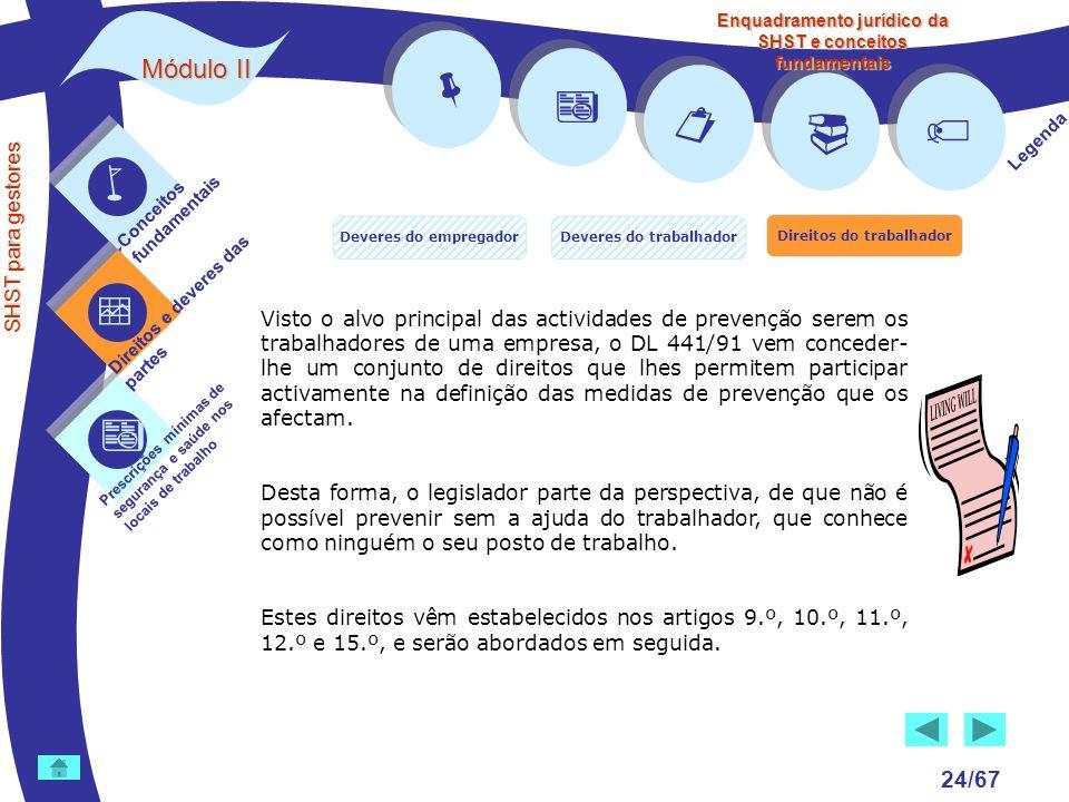        Módulo II 24/67  SHST para gestores