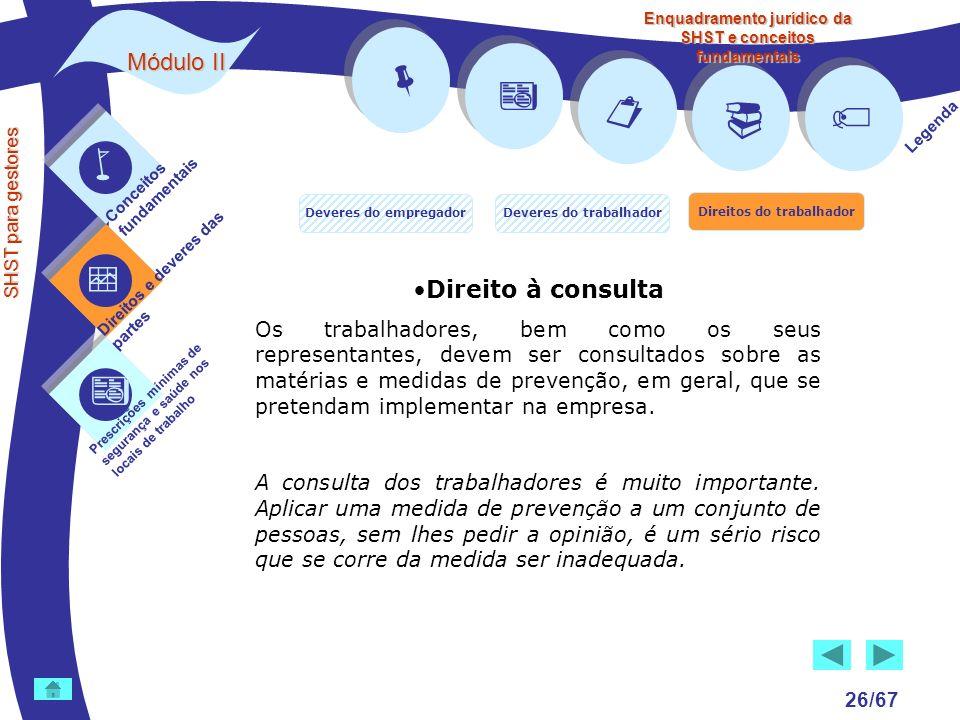        Módulo II Direito à consulta