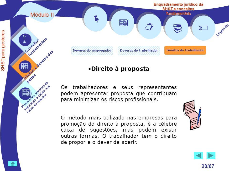        Módulo II Direito à proposta