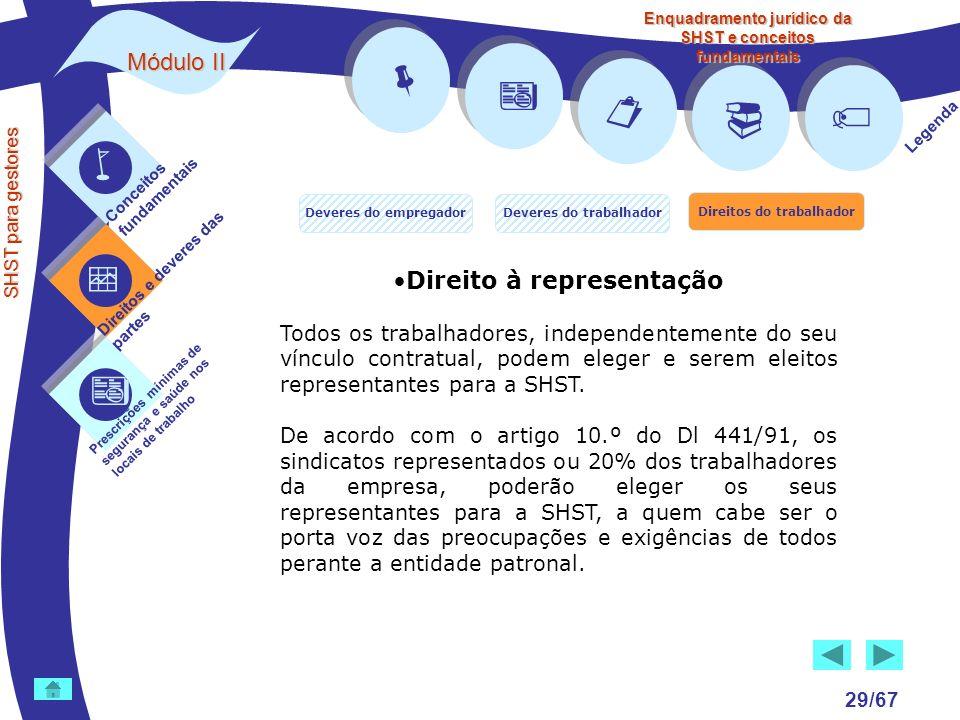        Módulo II Direito à representação