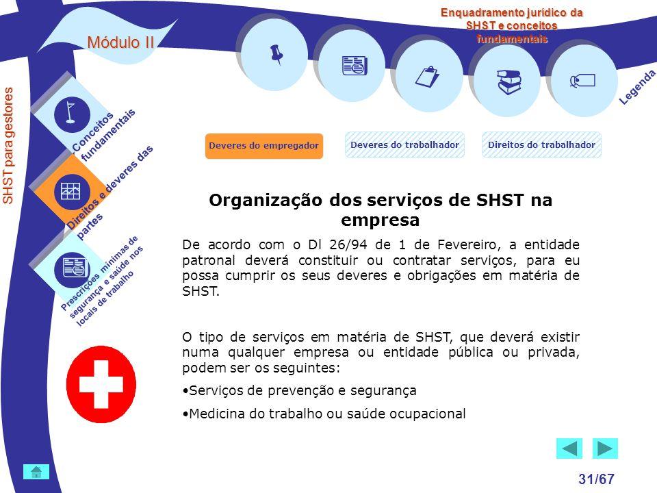        Módulo II Organização dos serviços de SHST na empresa