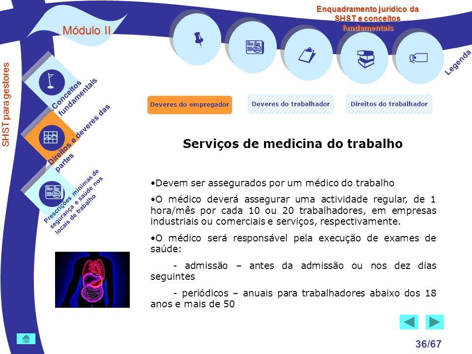        Módulo II Serviços de medicina do trabalho 36/67 