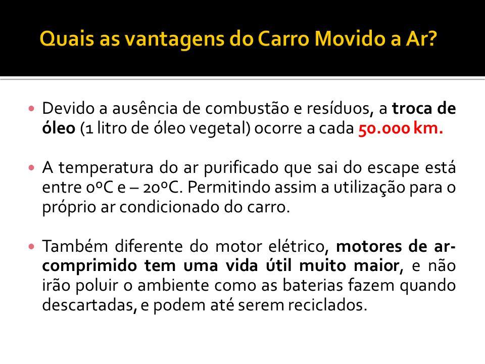 Quais as vantagens do Carro Movido a Ar
