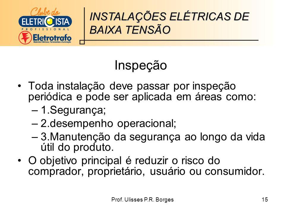 Inspeção INSTALAÇÕES ELÉTRICAS DE BAIXA TENSÃO
