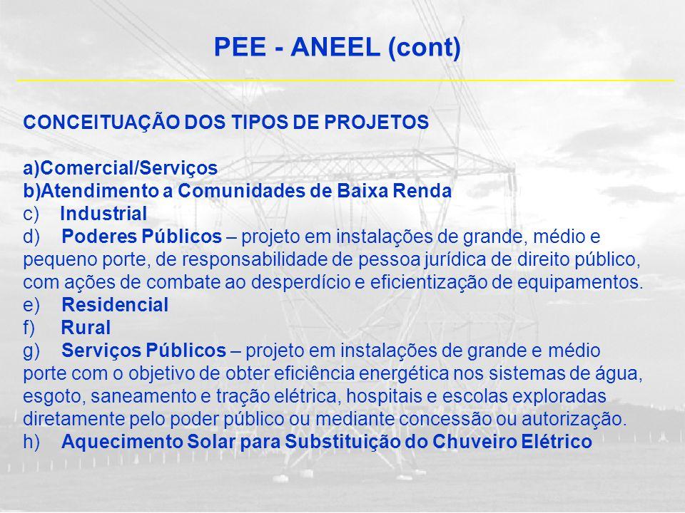 PEE - ANEEL (cont) CONCEITUAÇÃO DOS TIPOS DE PROJETOS