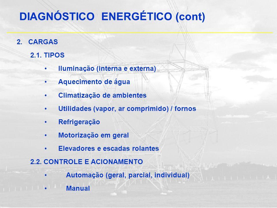 DIAGNÓSTICO ENERGÉTICO (cont)