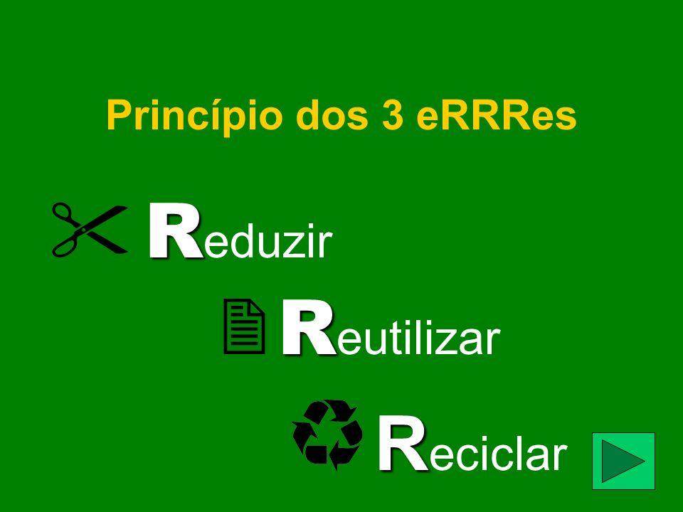 Princípio dos 3 eRRRes  Reduzir  Reutilizar Reciclar