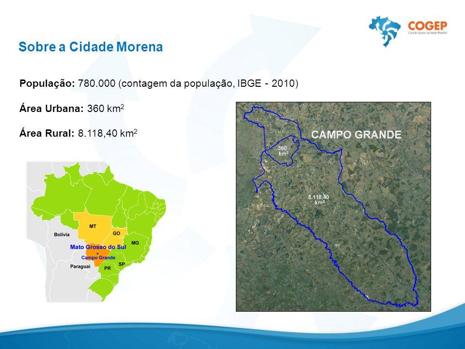 Sobre a Cidade Morena População: 780.000 (contagem da população, IBGE - 2010) Área Urbana: 360 km2.