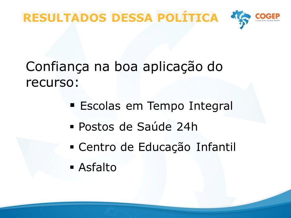 RESULTADOS DESSA POLÍTICA