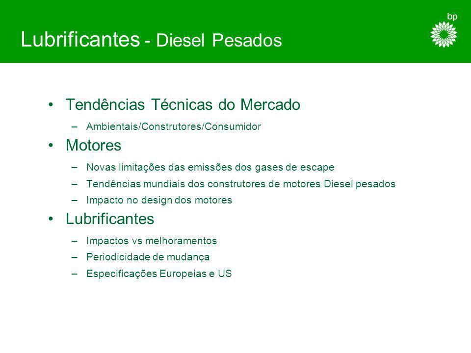 Lubrificantes - Diesel Pesados