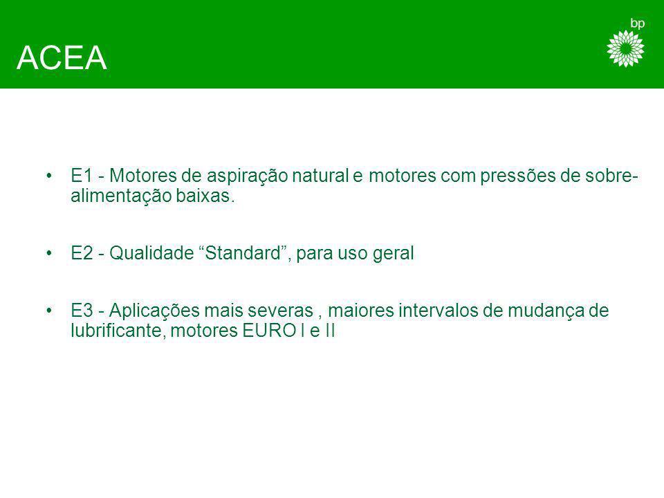 ACEA E1 - Motores de aspiração natural e motores com pressões de sobre-alimentação baixas. E2 - Qualidade Standard , para uso geral.
