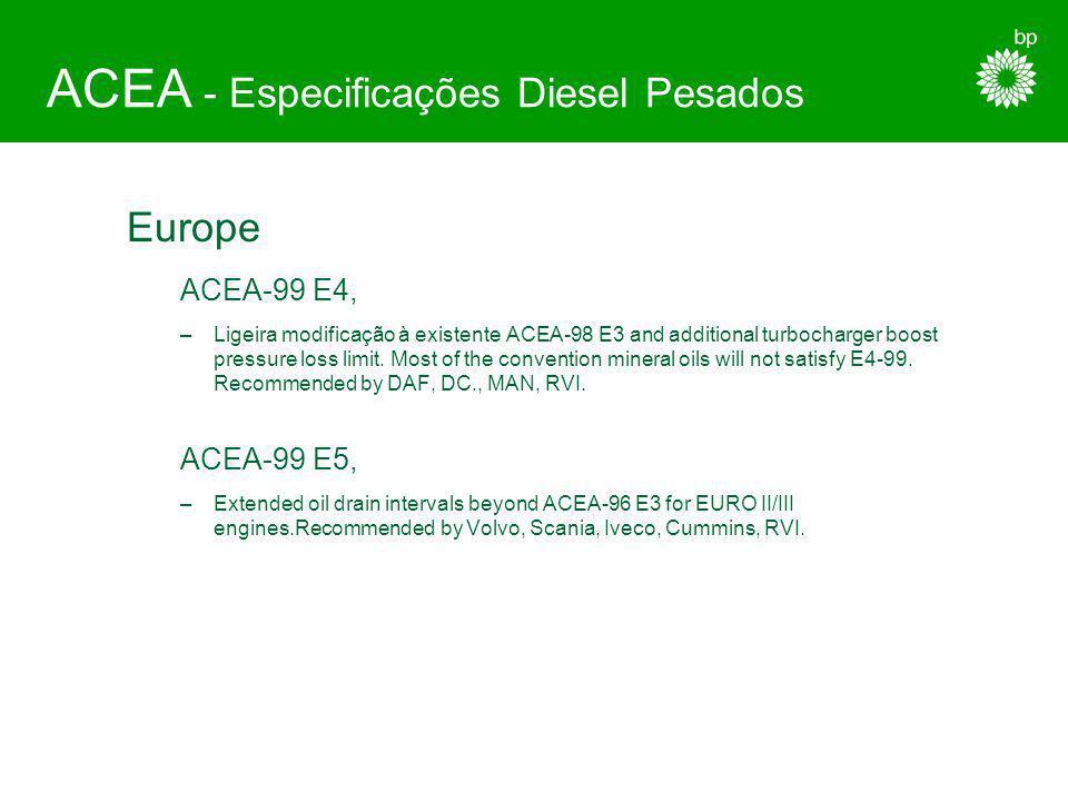 ACEA - Especificações Diesel Pesados