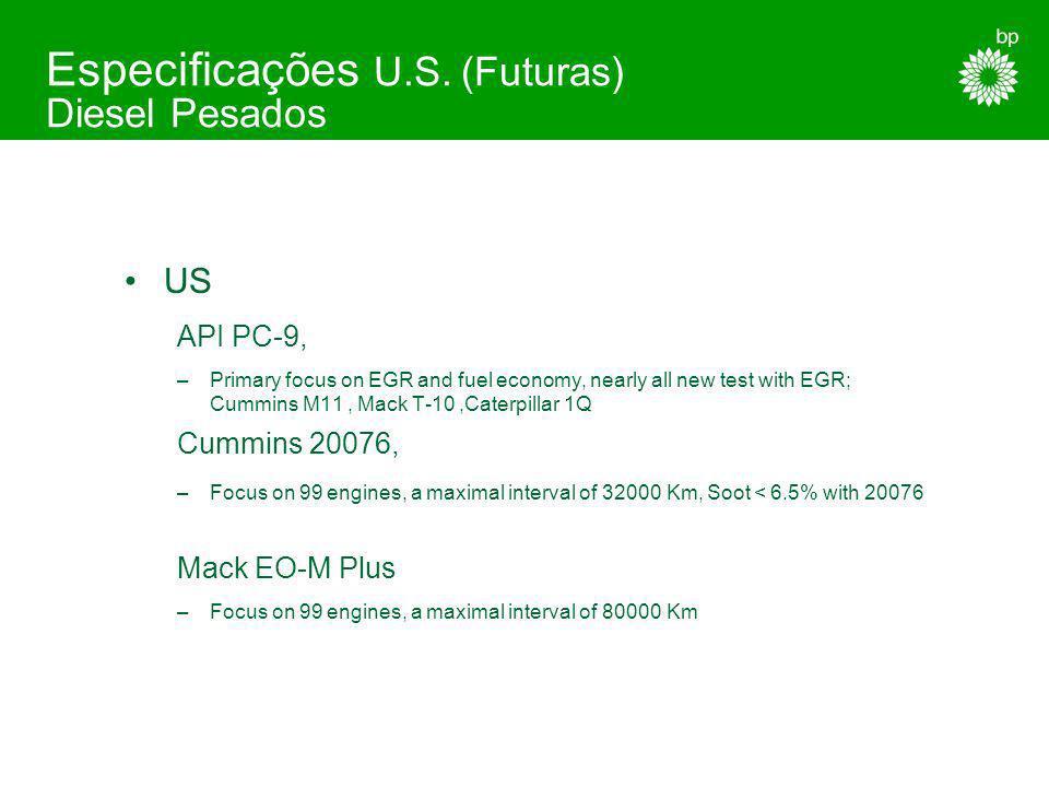 Especificações U.S. (Futuras) Diesel Pesados