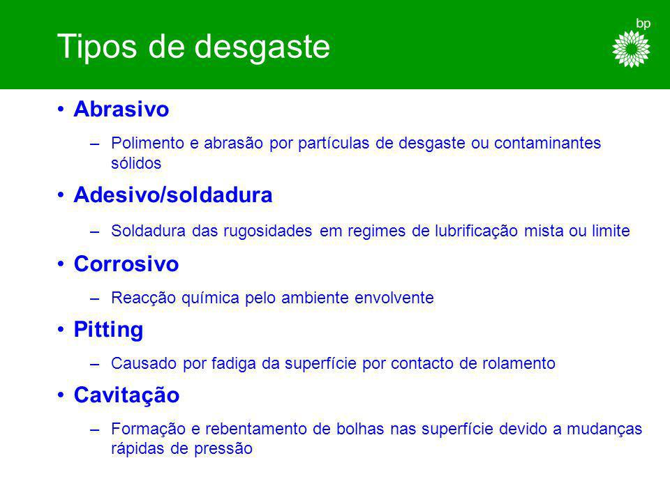 Tipos de desgaste Abrasivo Adesivo/soldadura Corrosivo Pitting