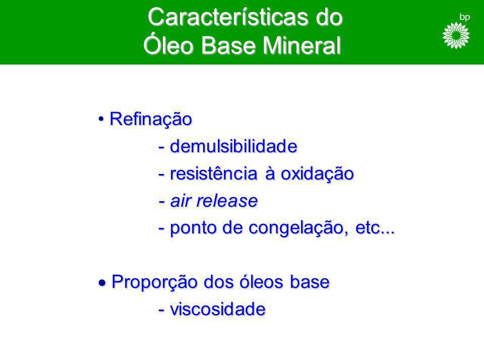 Características do Óleo Base Mineral Refinação - demulsibilidade