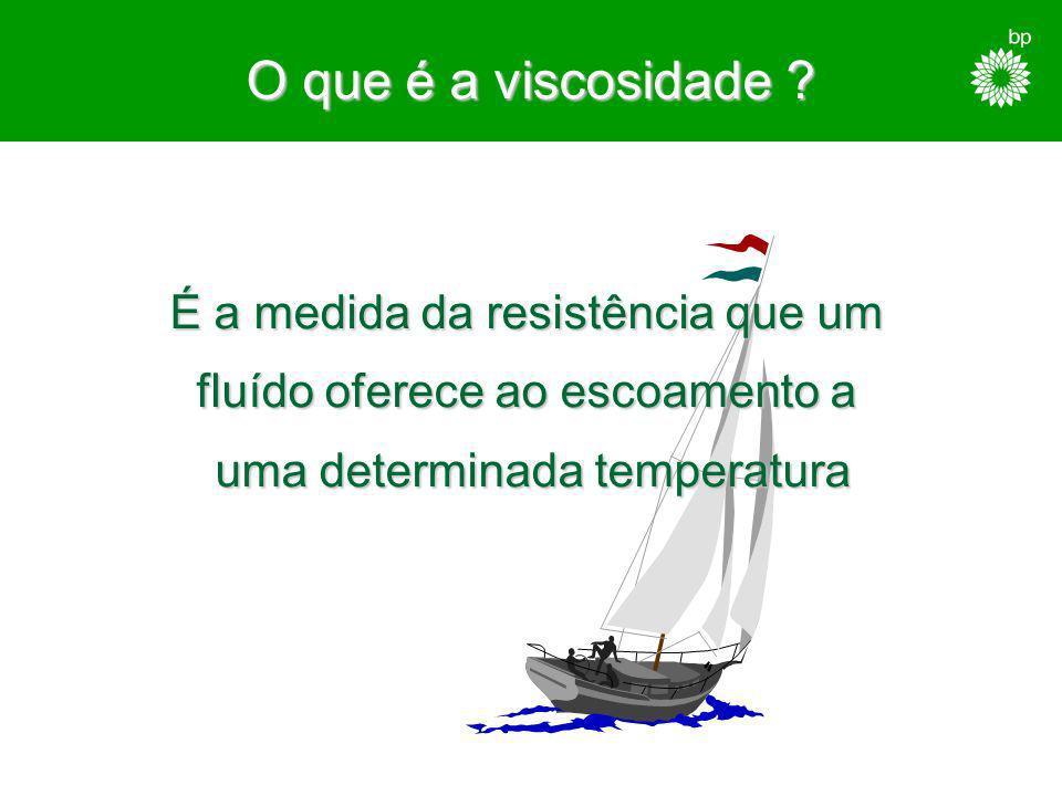 O que é a viscosidade É a medida da resistência que um fluído oferece ao escoamento a uma determinada temperatura.