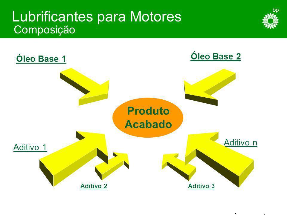Lubrificantes para Motores