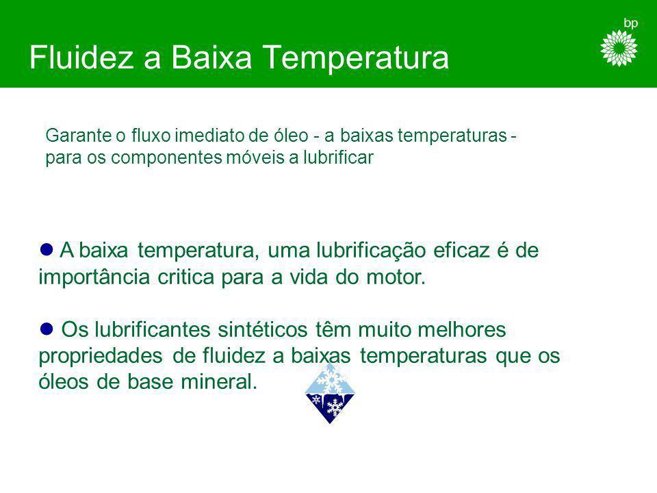 Fluidez a Baixa Temperatura