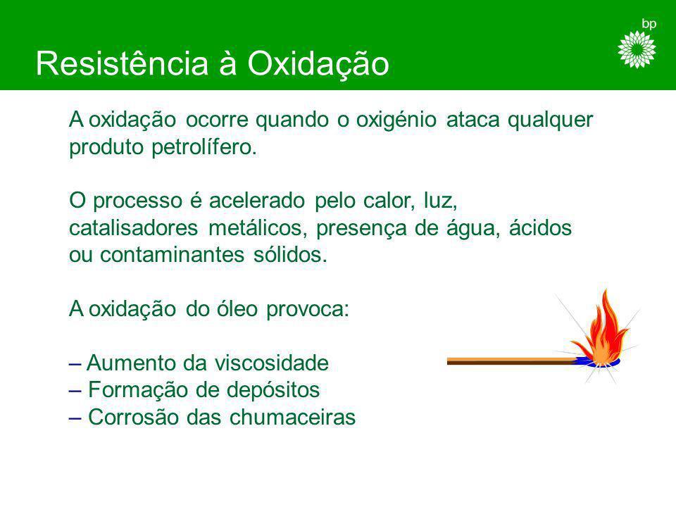 Resistência à Oxidação