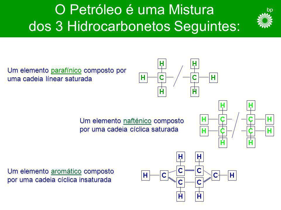 O Petróleo é uma Mistura dos 3 Hidrocarbonetos Seguintes: