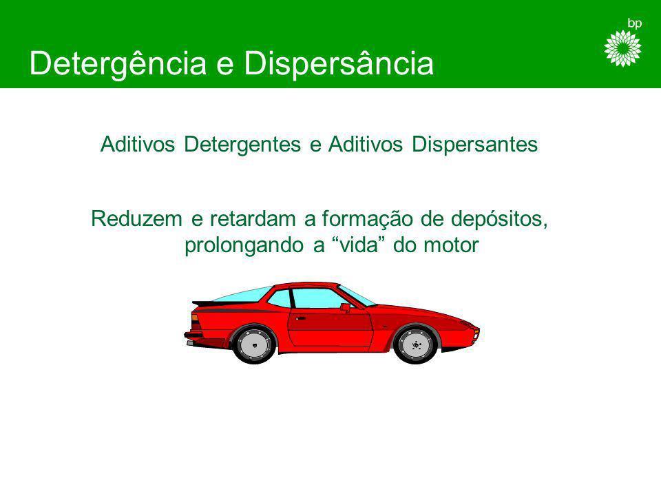 Detergência e Dispersância