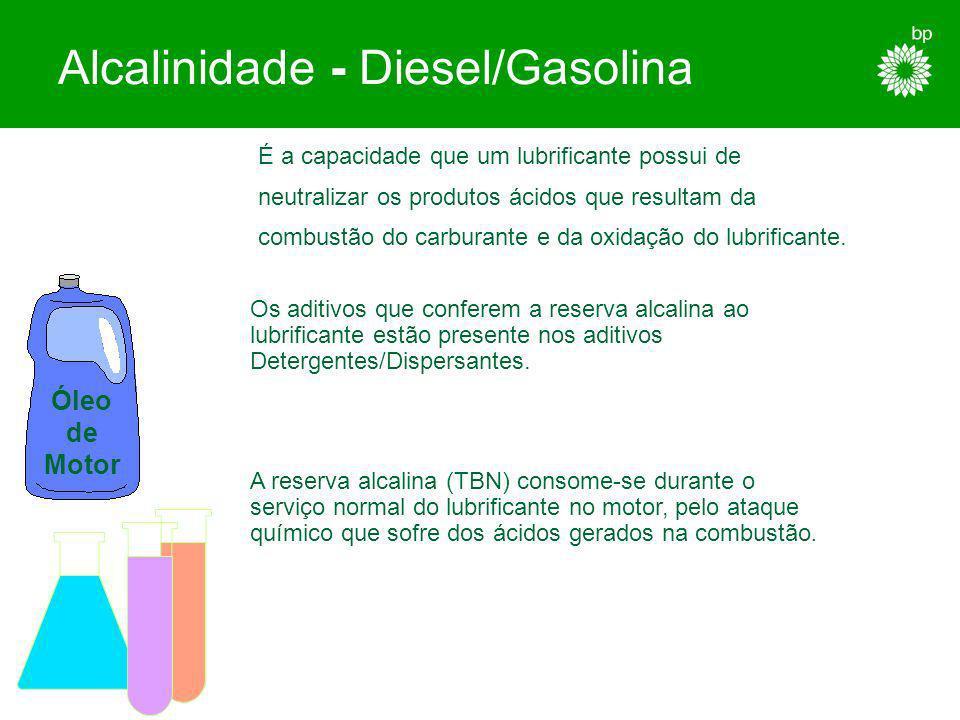 Alcalinidade - Diesel/Gasolina